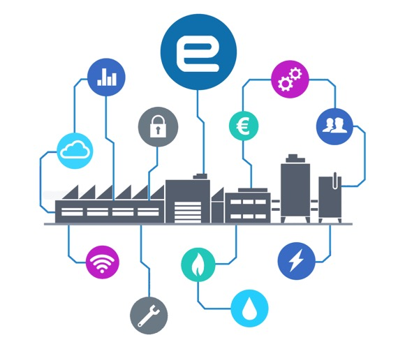 9-Energiency_Credits Copyright Energiency 2015 ©
