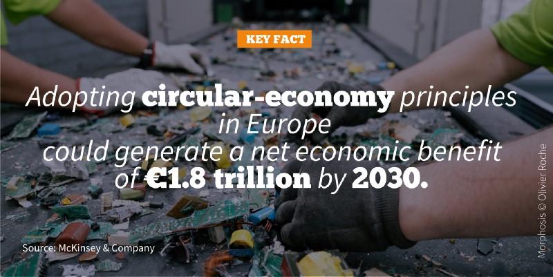 Solutions&Co 2018:Circular Economy keyfact