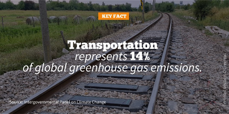 Solutions&Co 2018: Keyfact transportation